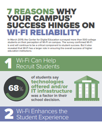 7 Reasons Why Your Campus' Success Hinges on Wi-Fi Reliability