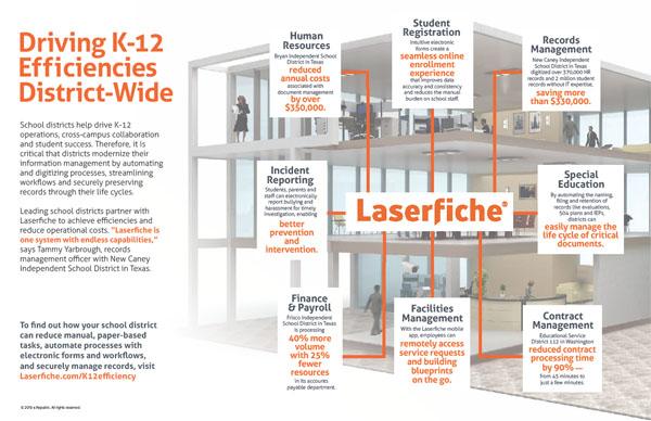 CDE - Laserfiche - Infographic - 191210