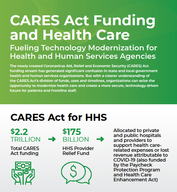 GT - Tanium - Client Supplied - HealthCare Infographic 200917