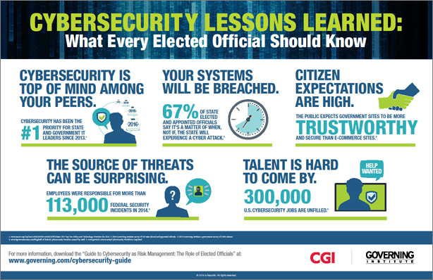 Cybersecurity Lessons Learned: What Every Elected Official Should know