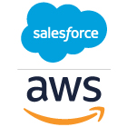 Salesforce AWS