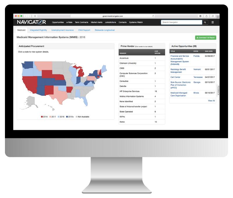 Navigator: Government RFP and Contact Data Tool