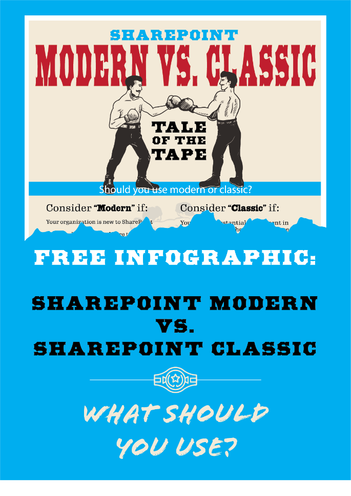 """What is the SharePoint """"Modern"""" Experience?   Techwire"""